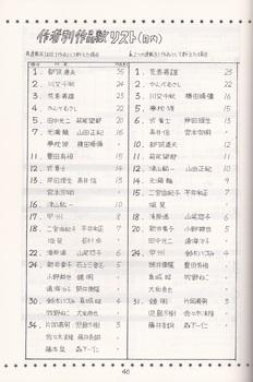 作者別作品数リスト(国内).jpg