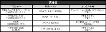 原作(高井信).jpg